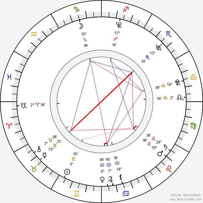 Jung-Jin Lee - Birth horoscope chart