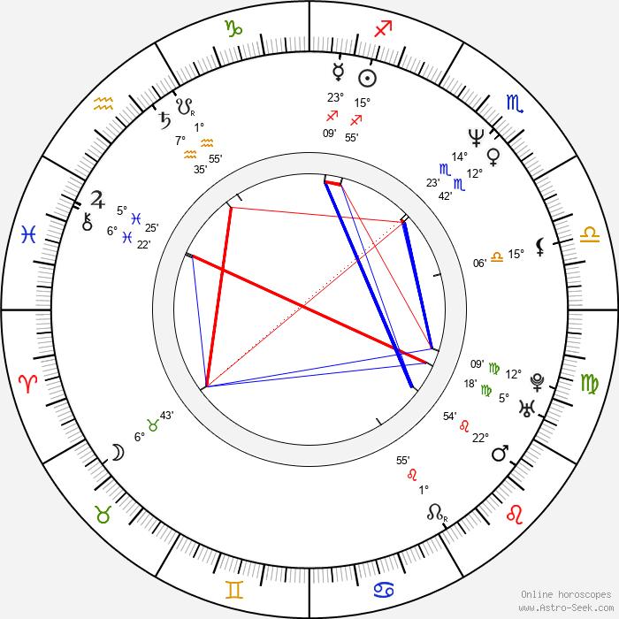 Jung Yuen Birth Chart Horoscope, Date Of Birth, Astro
