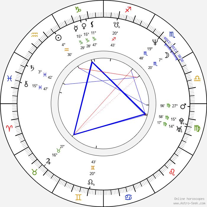 Junior Williams - Birth horoscope chart