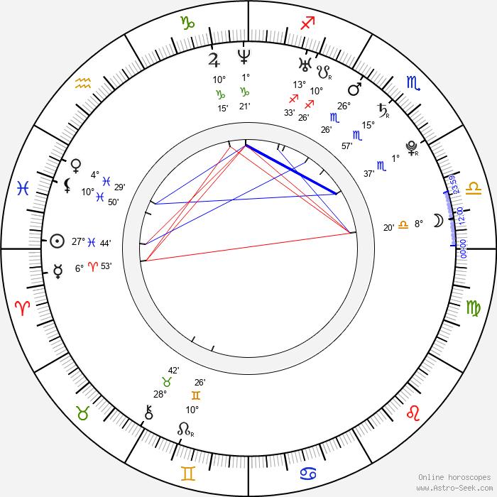 Juno Mak - Birth horoscope chart
