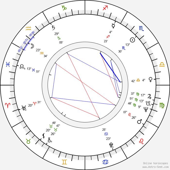 Junya Sato - Birth horoscope chart