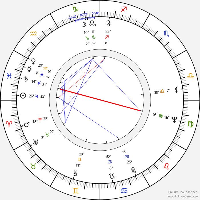 Jürgen Hentsch - Birth horoscope chart