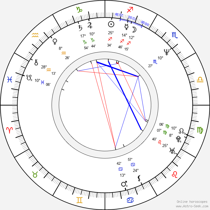 Jürgen Tarrach - Birth horoscope chart