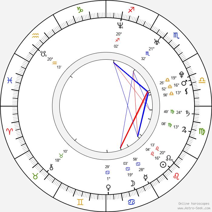 Jussi Ahde - Birth horoscope chart