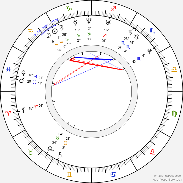 Jussi Selo - Birth horoscope chart