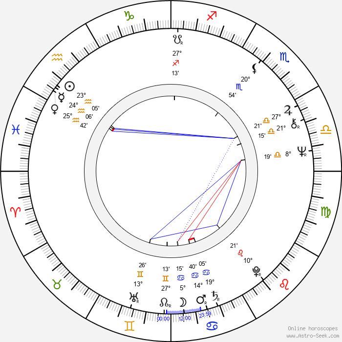 Jussi Vilpponen - Birth horoscope chart