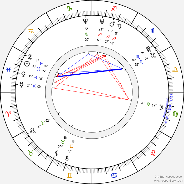 Justin Berfield - Birth horoscope chart