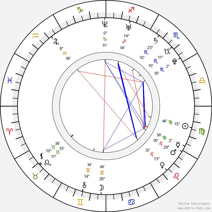 Justin Bradley - Birth horoscope chart
