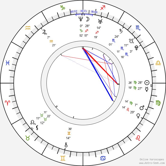 Justin Chapman - Birth horoscope chart