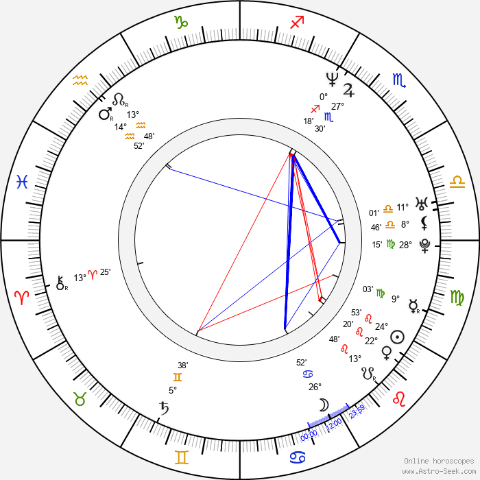 Justin Edgar - Birth horoscope chart