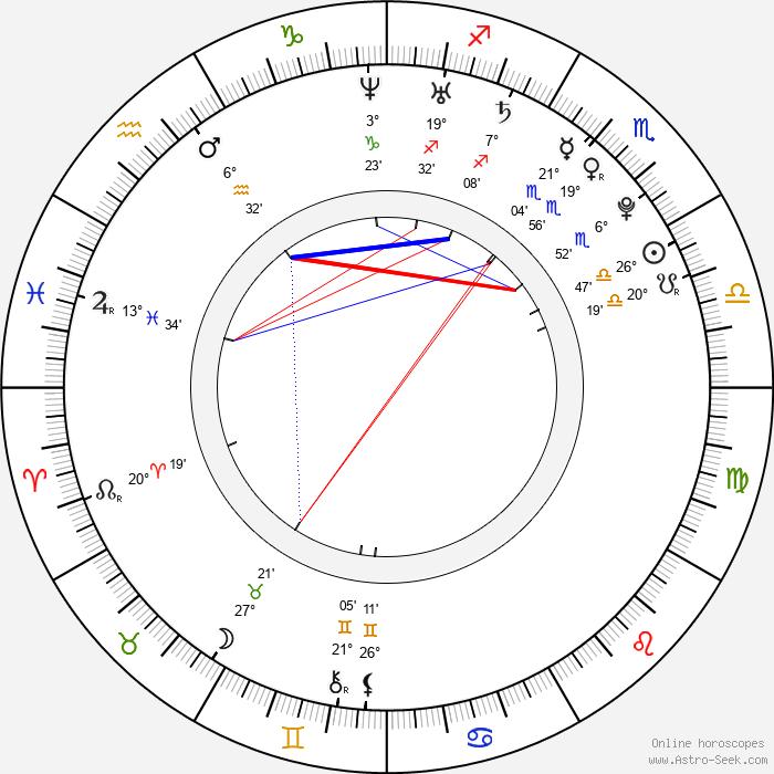 Justin Irwin - Birth horoscope chart