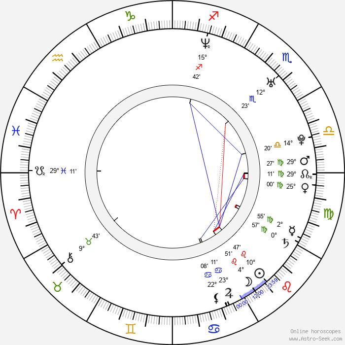 Justin Kelly - Birth horoscope chart