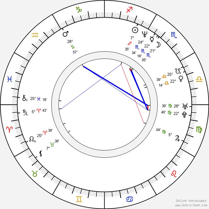 Justin Lazard - Birth horoscope chart