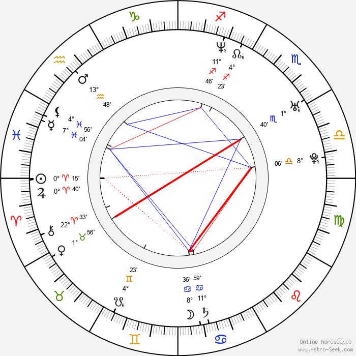 Justin Pierce - Birth horoscope chart