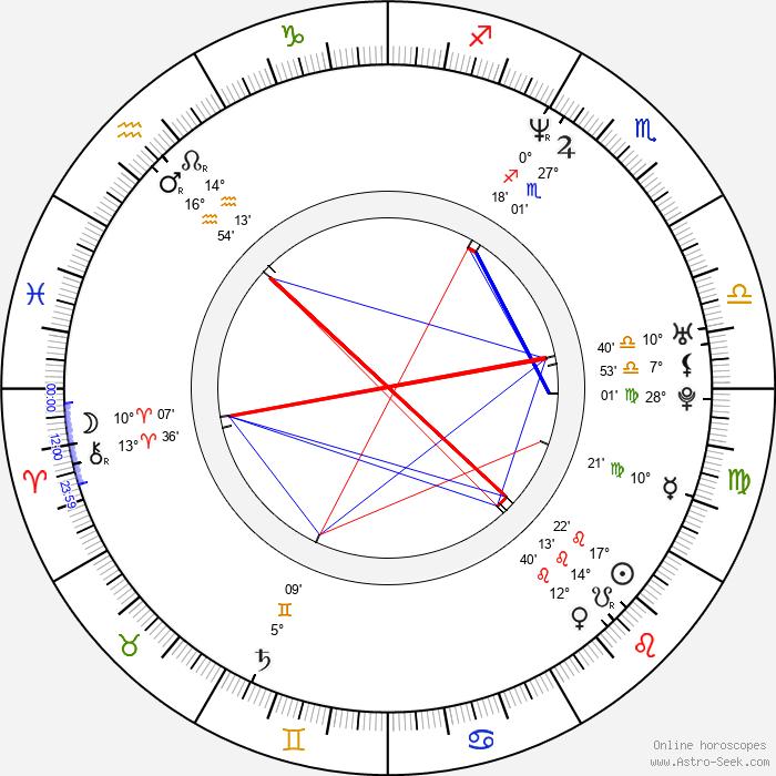 Justin Theroux - Birth horoscope chart