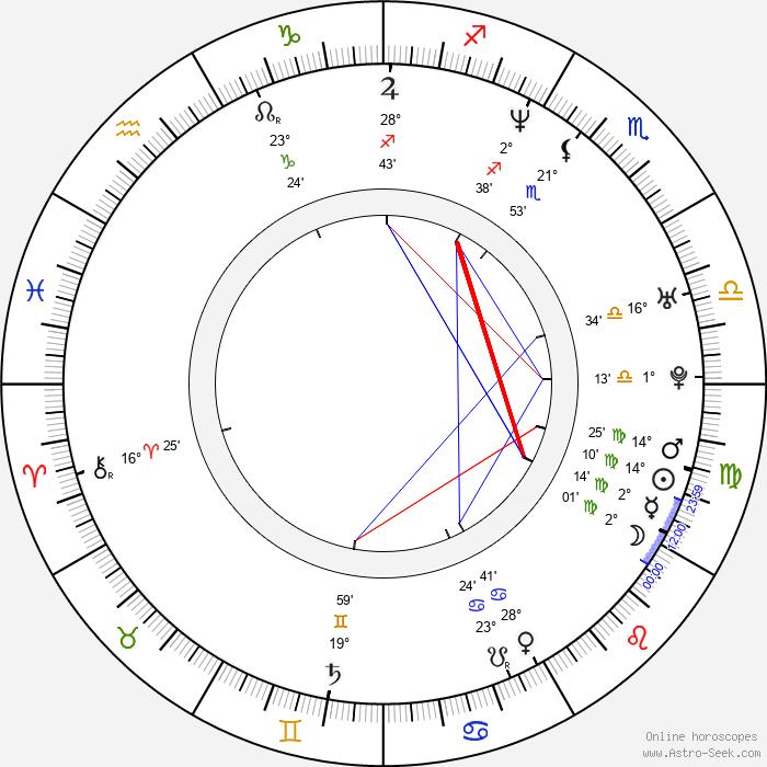 Justina Machado - Birth horoscope chart