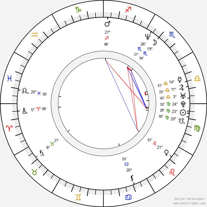 Justine Frischmann - Birth horoscope chart