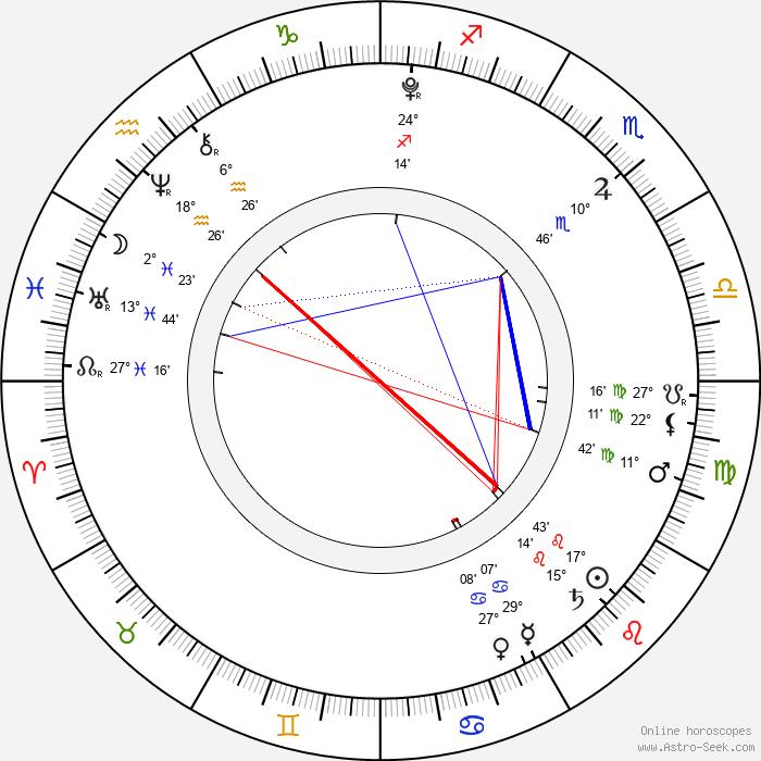 Justýna Drábková - Birth horoscope chart