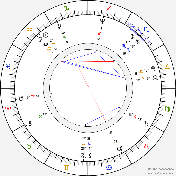 K'nann Abdi Warsame - Birth horoscope chart