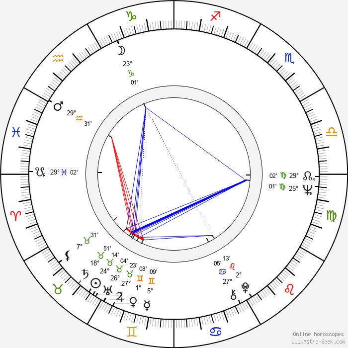 K.T. Oslin - Birth horoscope chart
