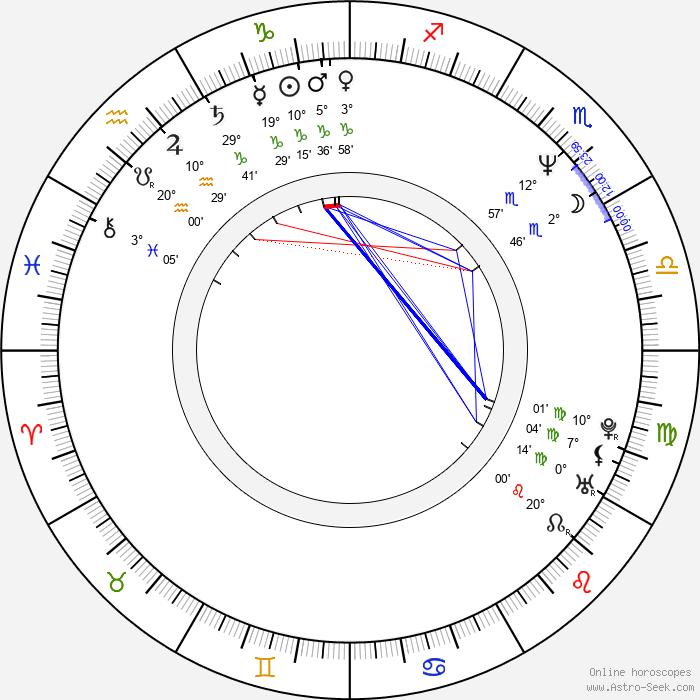Ka-Fai Wai - Birth horoscope chart