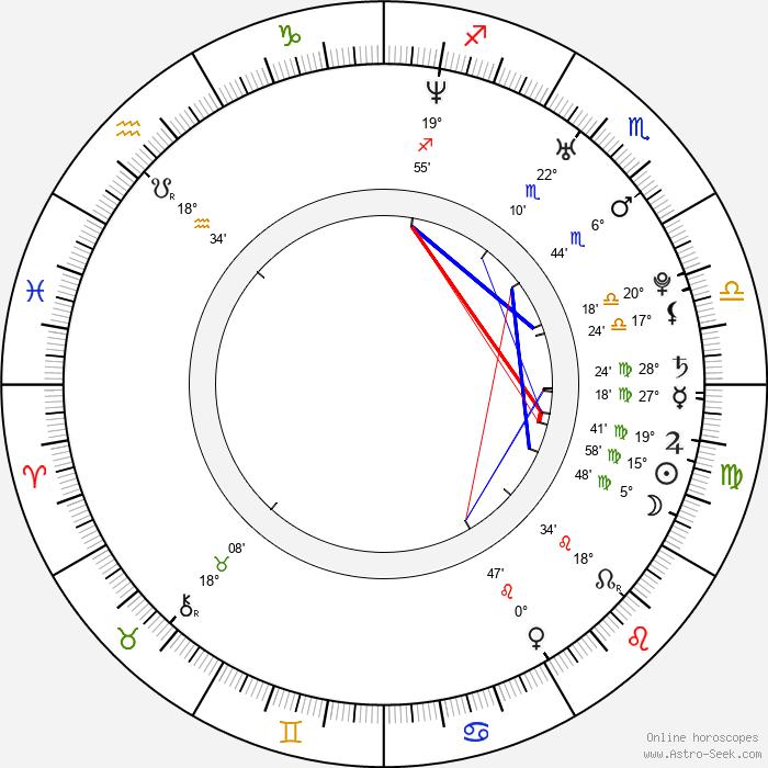 Kadri Kõusaar - Birth horoscope chart