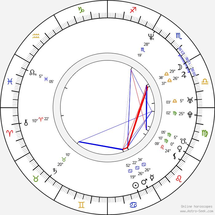 Kai Greene - Birth horoscope chart