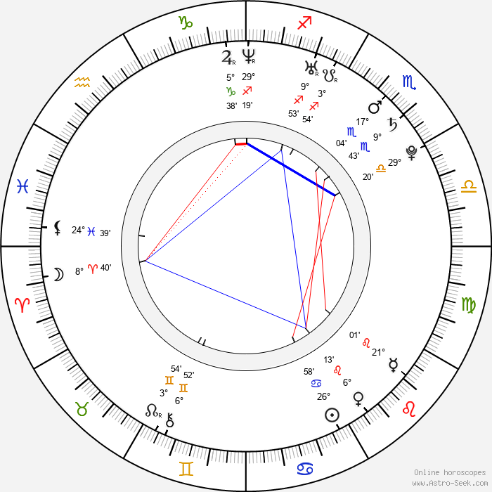 Kaitlin Doubleday - Birth horoscope chart