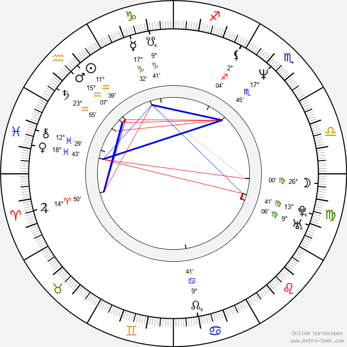 Kaitlin Hopkins - Birth horoscope chart