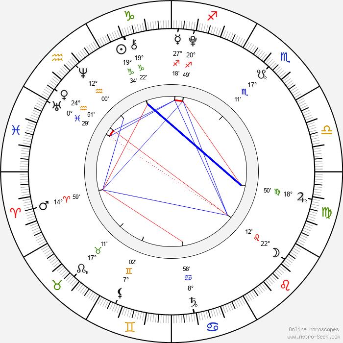 Kaitlyn Maher - Birth horoscope chart