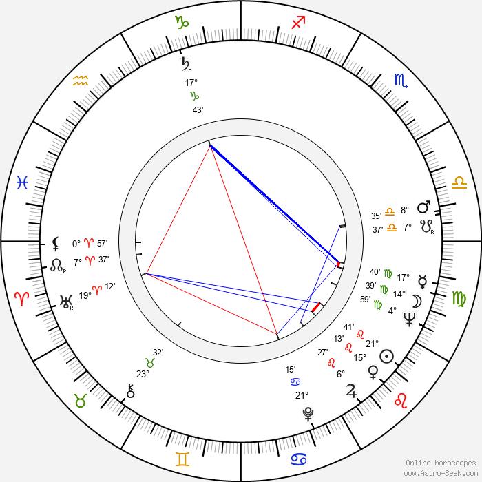 Kaj Lindén - Birth horoscope chart