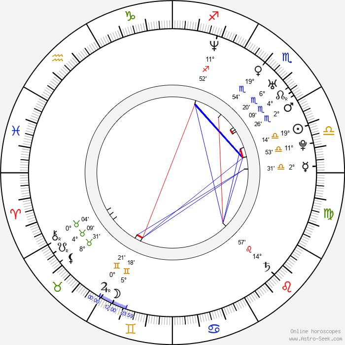 Kajsa Bergqvist - Birth horoscope chart