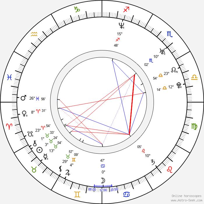 Kal Penn - Birth horoscope chart