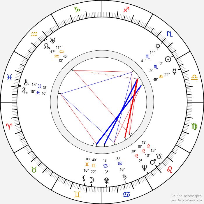 Kalervo Kumpulainen - Birth horoscope chart