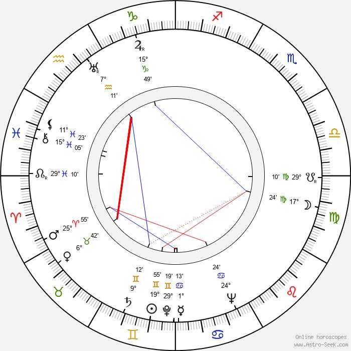 Kalervo Nissilä - Birth horoscope chart