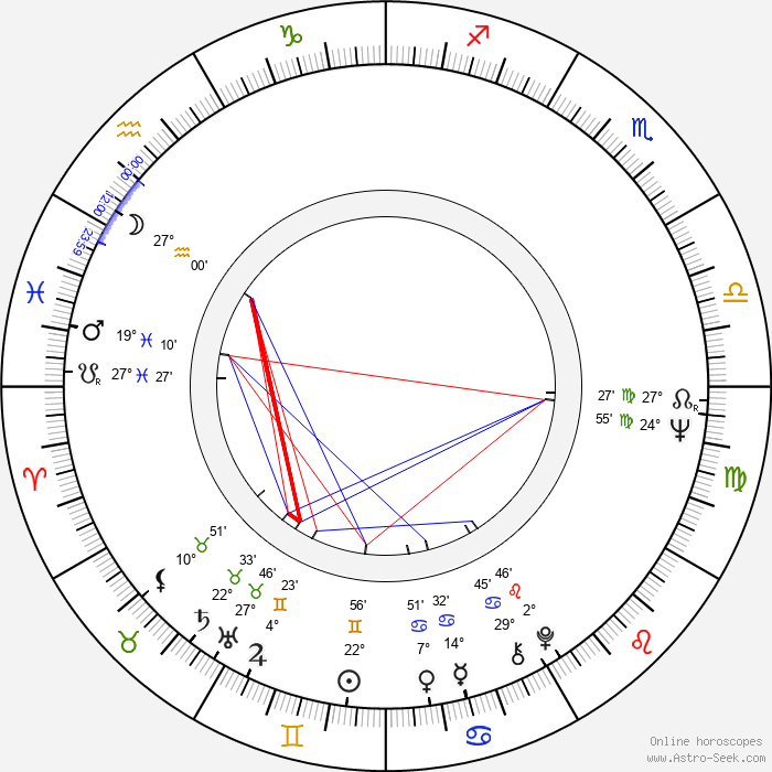 Kalevi Korte - Birth horoscope chart