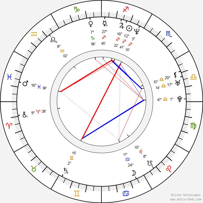 Kali Rocha Birth Chart Horoscope, Date of Birth, Astro