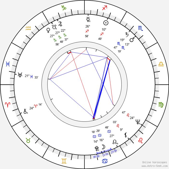 Kaljo Kiisk - Birth horoscope chart