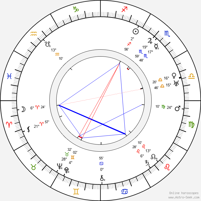 Kalle Kaarna - Birth horoscope chart