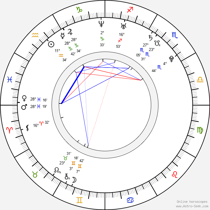 Kalomoira Sarantis - Birth horoscope chart