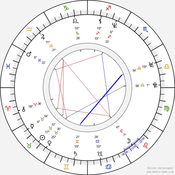 Kam Heskin - Birth horoscope chart