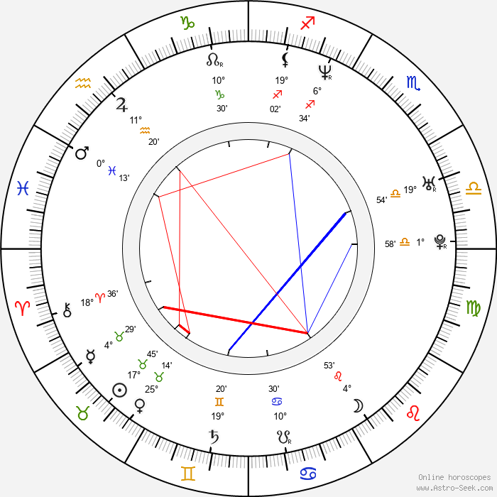 Kam Heskin - Birth horoscope chart