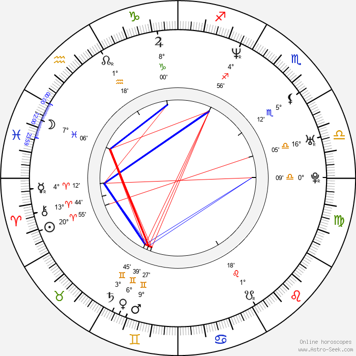 Kamaal Ibn John Fareed - Birth horoscope chart