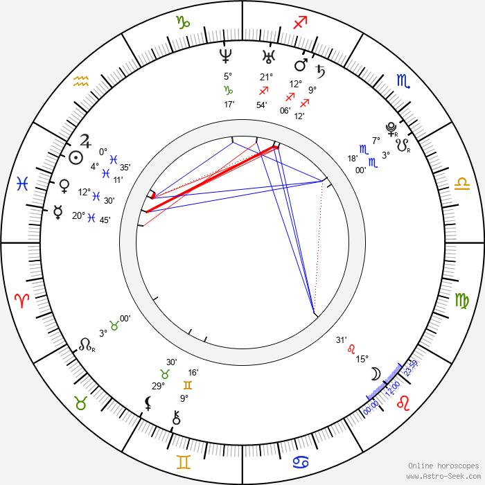 Kamenashi Kazuya - Birth horoscope chart
