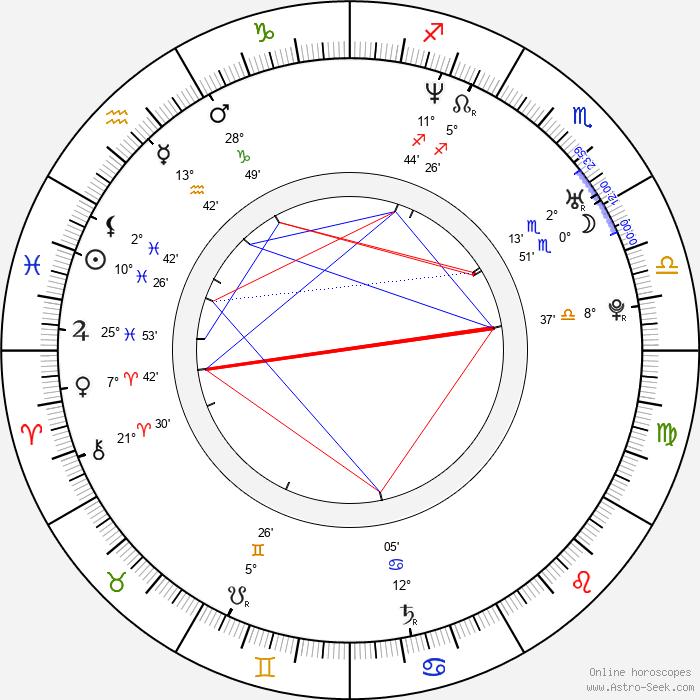 Kami Andrews - Birth horoscope chart
