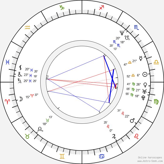 Kamil Halbich - Birth horoscope chart