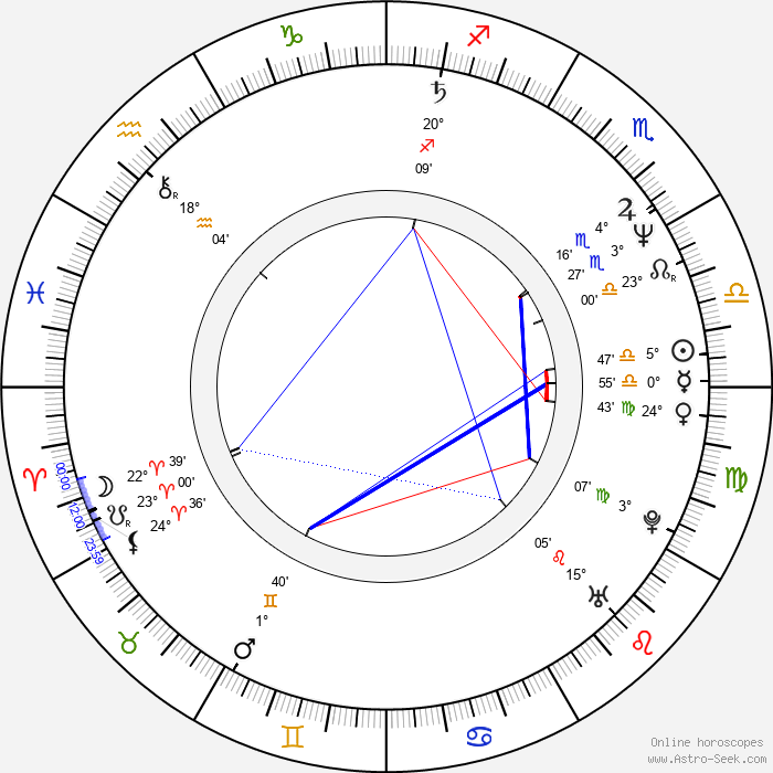 Kamila Sammler - Birth horoscope chart