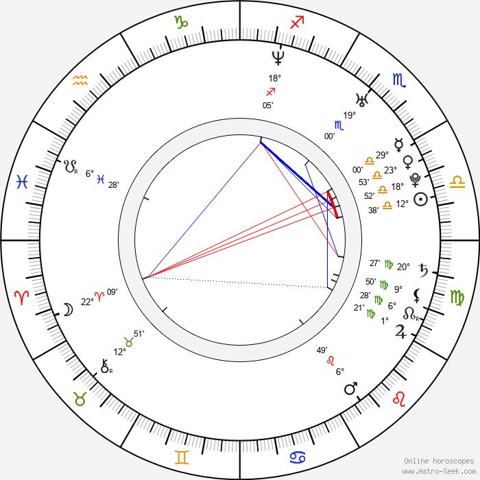 Kamilla Baar - Birth horoscope chart