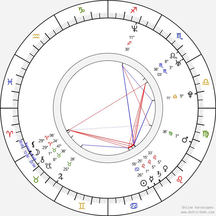 Kanae Uotani - Birth horoscope chart