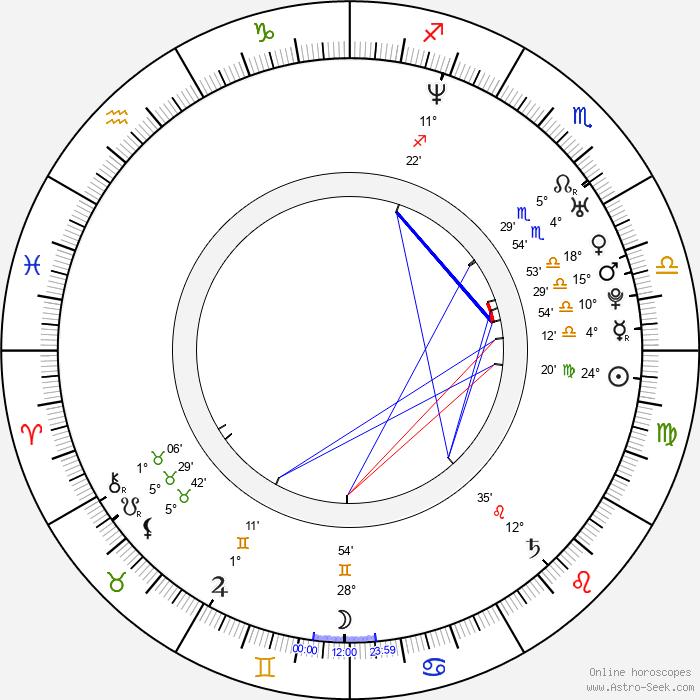 Kanako Kojima - Birth horoscope chart